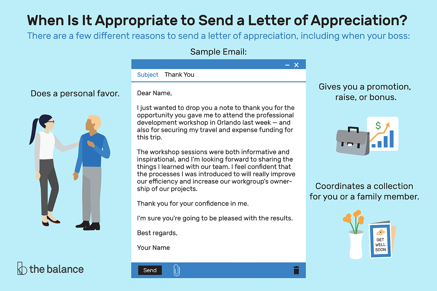 when is it appropriate to send a letter of appreciation