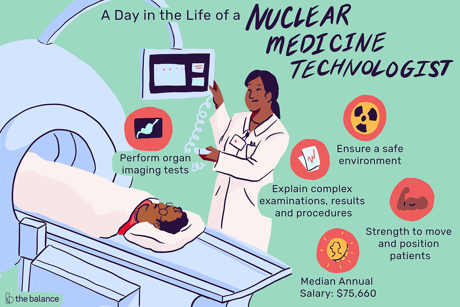 Nuclear Medicine Technologist Job Description Salary Skills More