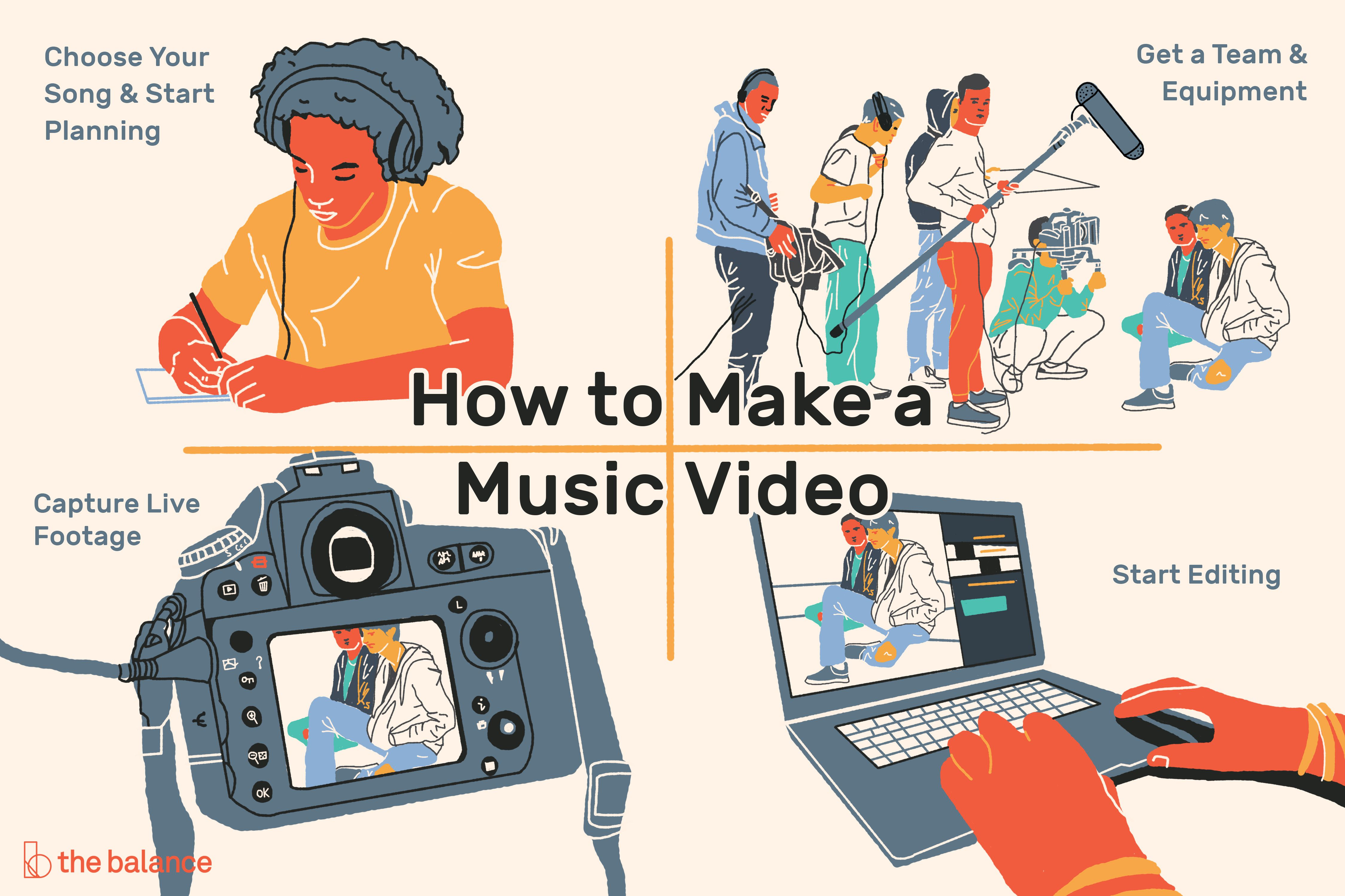 Step-By-Step Guide to Making a Music Video