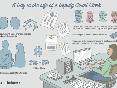 A Day in the Life of a Deputy Court Clerk