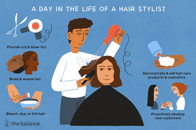 A day in the life of a hair stylist: Provide cut and blow-dry, Braid and weave hair, Bleach, dye, or tint hair, Demonstrate and sell hair care products and cosmetics, Proactively develop new customers