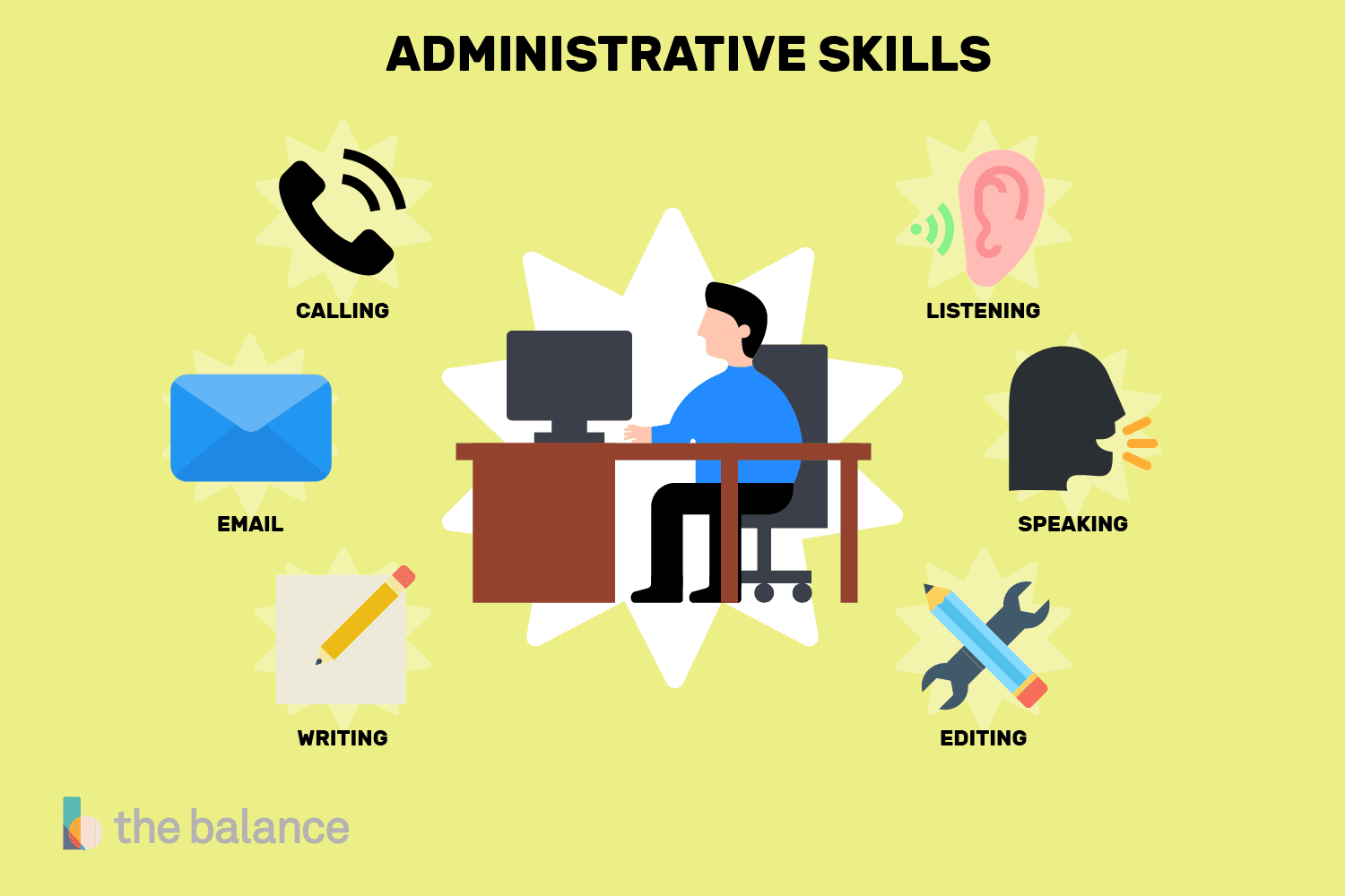 Types Of Administrative Skills