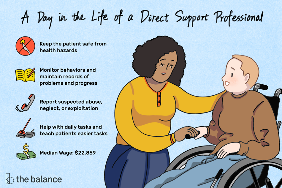 "Image shows a woman talking to a younger person in a wheelchair. Text reads: ""A day in the life of a direct support professional: keep the patient safe from health hazards; monitor behaviors and maintain records of problems and progress; report suspected abuse, neglect, or exploitation; help with daily tasks and teach patients easier tasks; median wage: $22,859"""