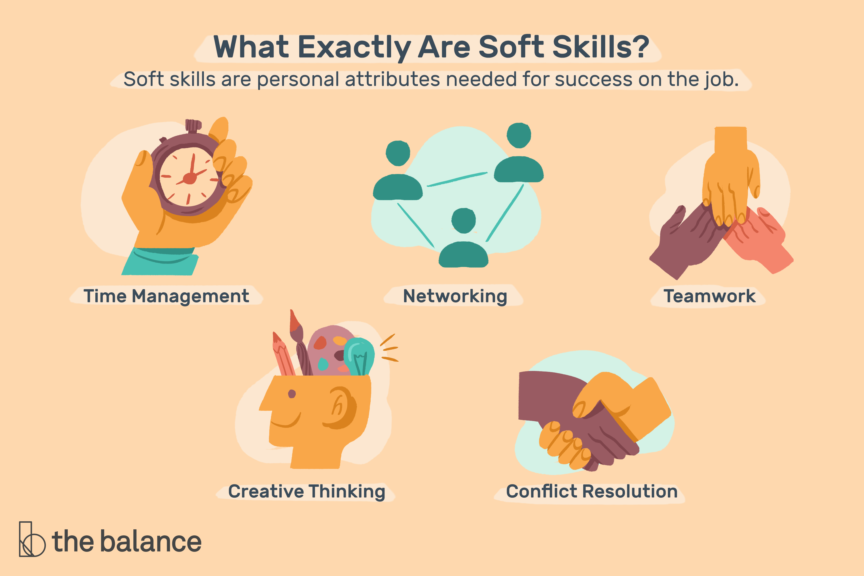 what are soft skills