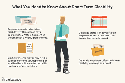Tips For Buying Small Business Disability Insurance