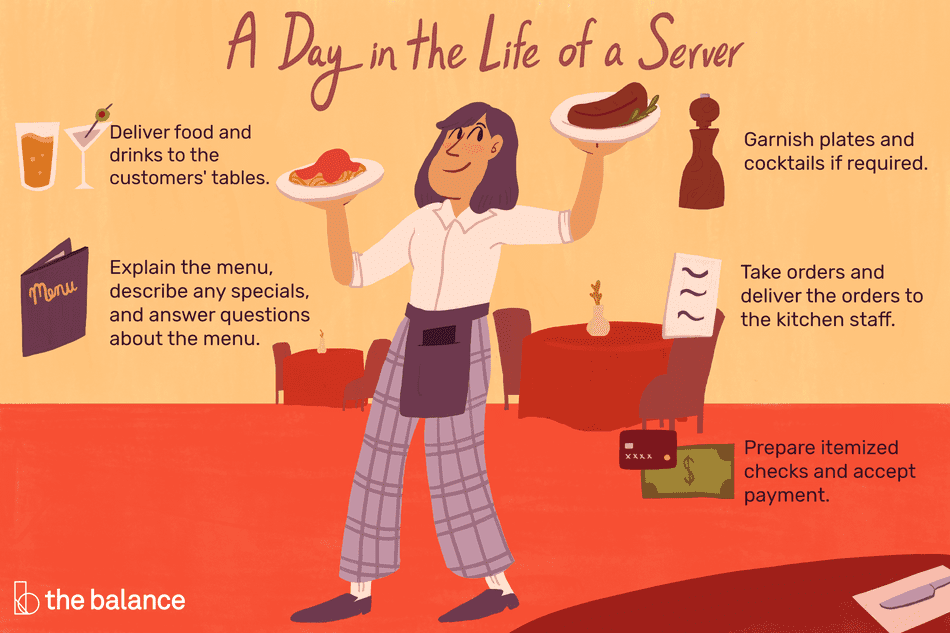 A day in the life of a server: Deliver food and drinks to the customers' tables, garnish plates and cocktails if required, explain the menu, describe any specials and answer questions about the menu, take orders and deliver the orders to the kitchen staff, prepare itemized checks and accept payment