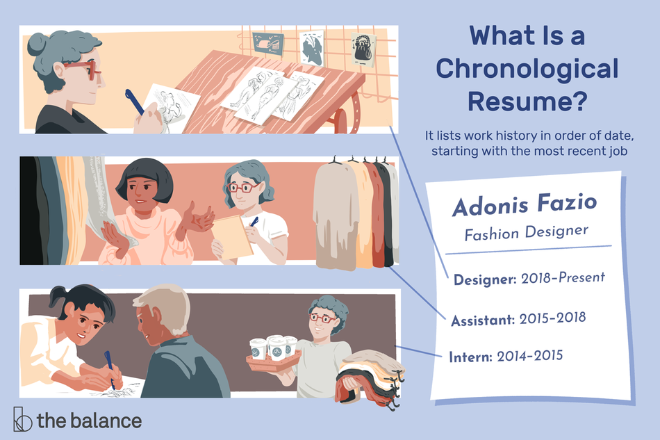 """Image shows a woman in three scenarios: intern, assistant, and designer. Text reads: """"What is a chronological resume? It lists work history in order of date, starting with the most recent job"""""""