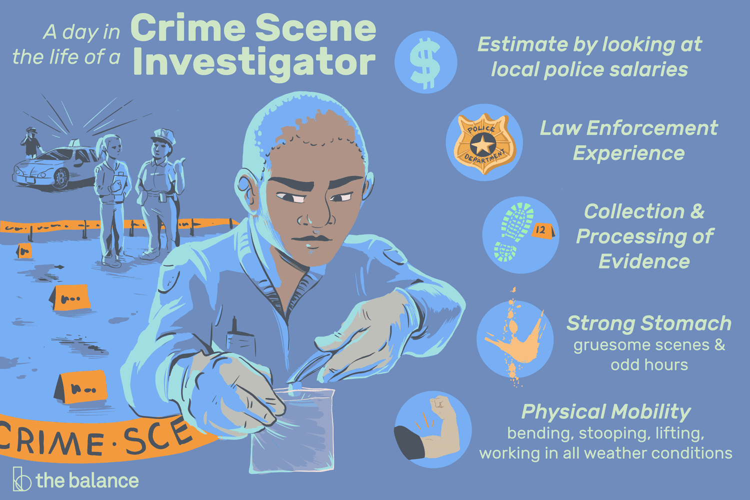 Crime Scene Investigator Job Description Salary Skills More