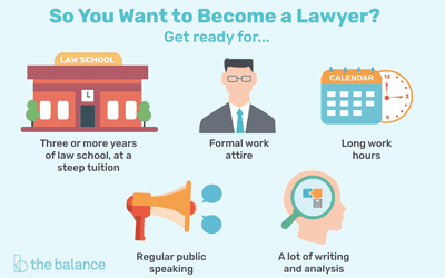 A Thesis For An Essay Should What Does It Take To Become A Lawyer Business Strategy Essay also Essay Proposal Template Top  Reasons Why You Should Be A Lawyer English Short Essays