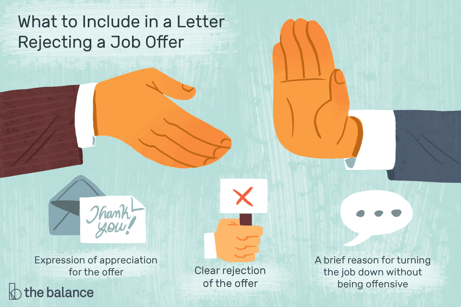 how to decline a job offer  with letter examples