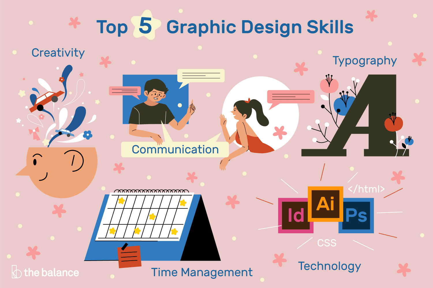 Important Job Skills For Graphic Designers