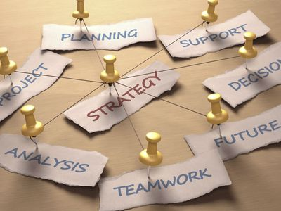 Listing of strategy terms pinned to a board