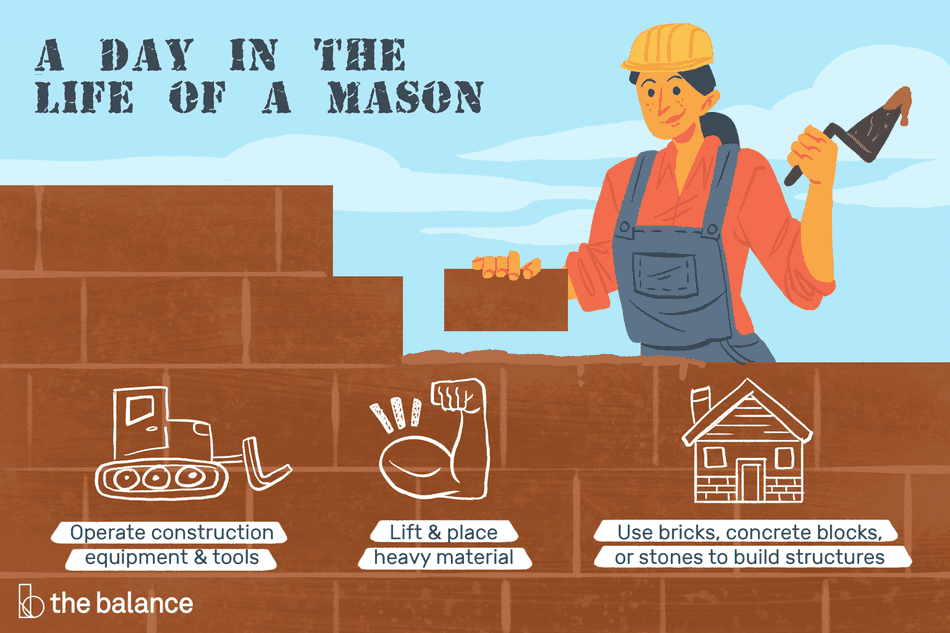 A day in the life of a mason: Operate construction equipment and tools; lift and place heavy material; use bricks, concrete blocks or stones to build structures