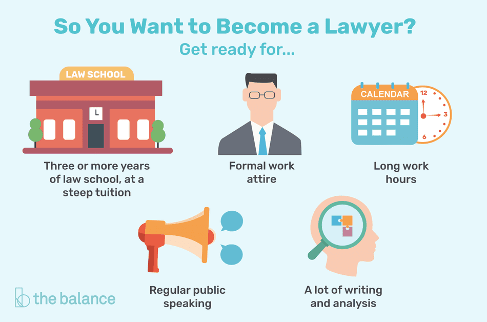 Steps to becoming a lawyer