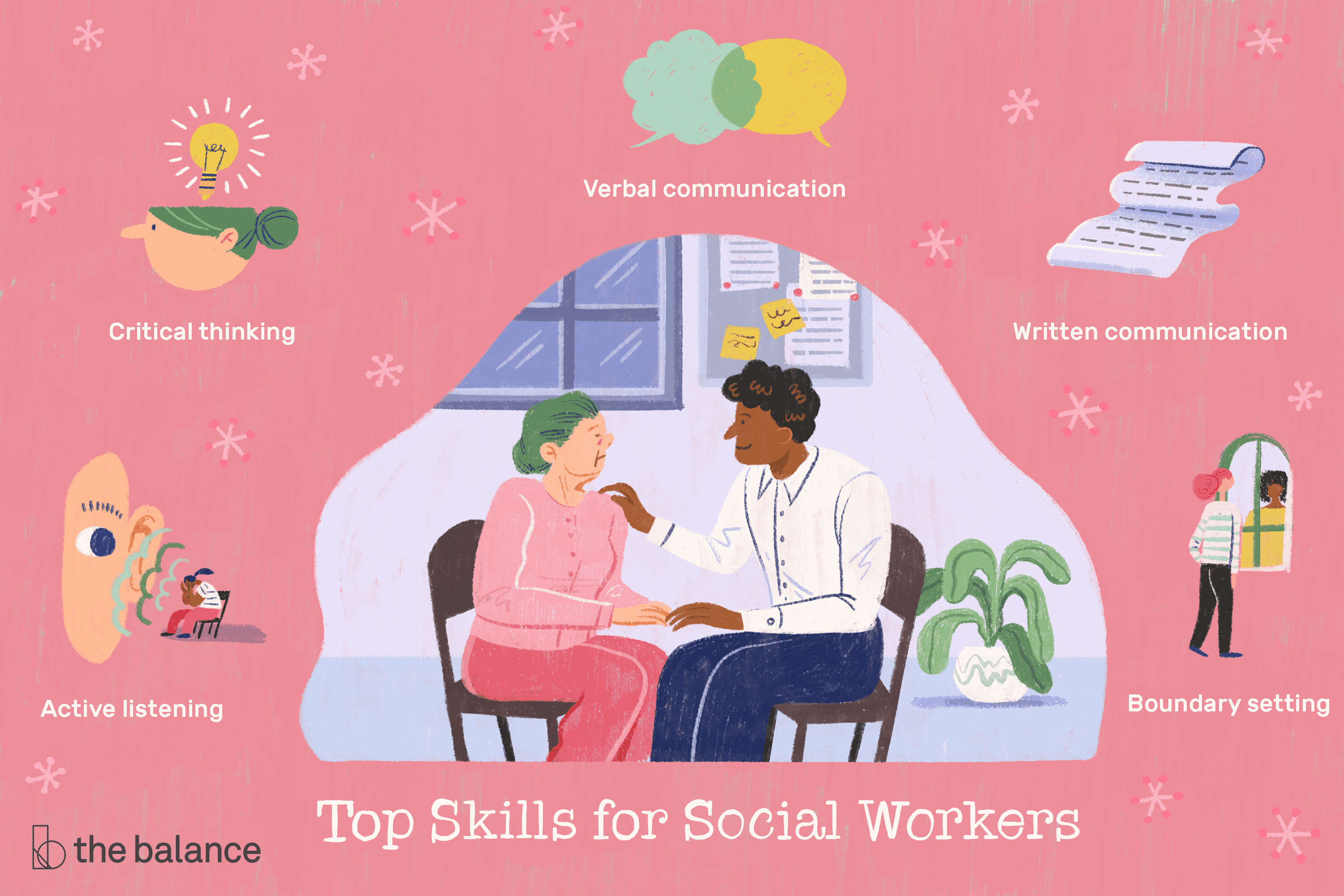 Important Job Skills Social Workers Need