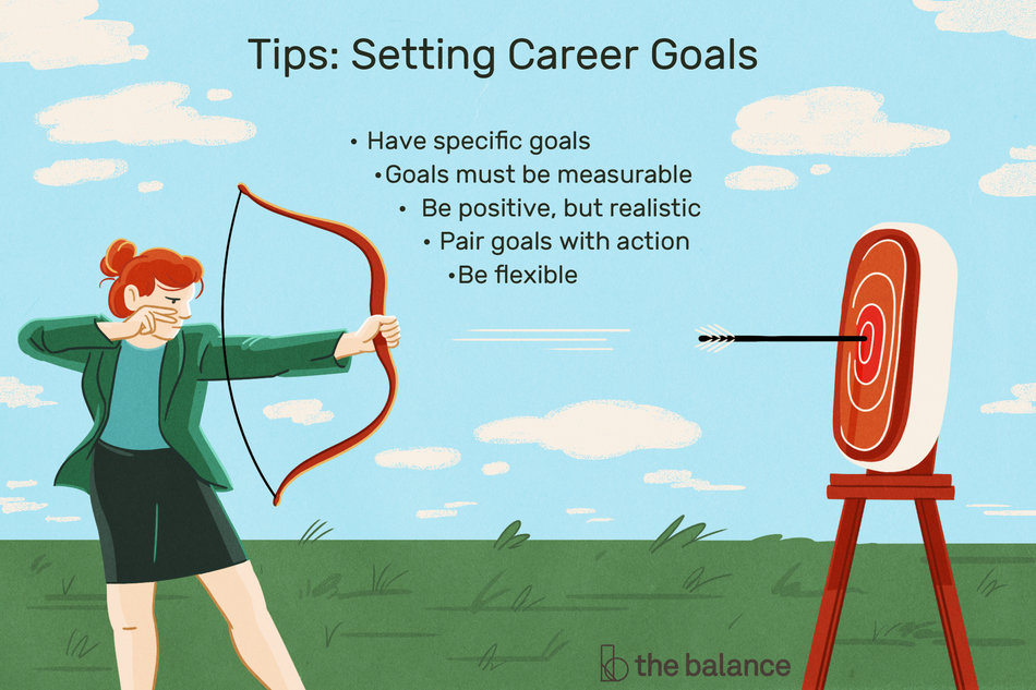 This illustration shows tips for setting career goals, including having specific goals, making sure those goals are measurable, being positive but realistic, pairing goals with an action, and being flexible.