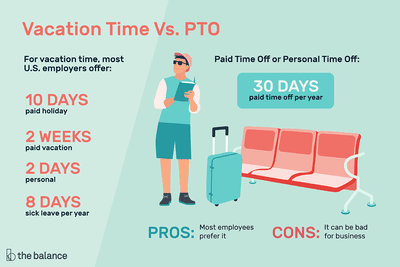 Vacation Time or PTO?