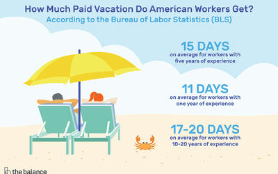 What Are Paid Personal Days for Employees?