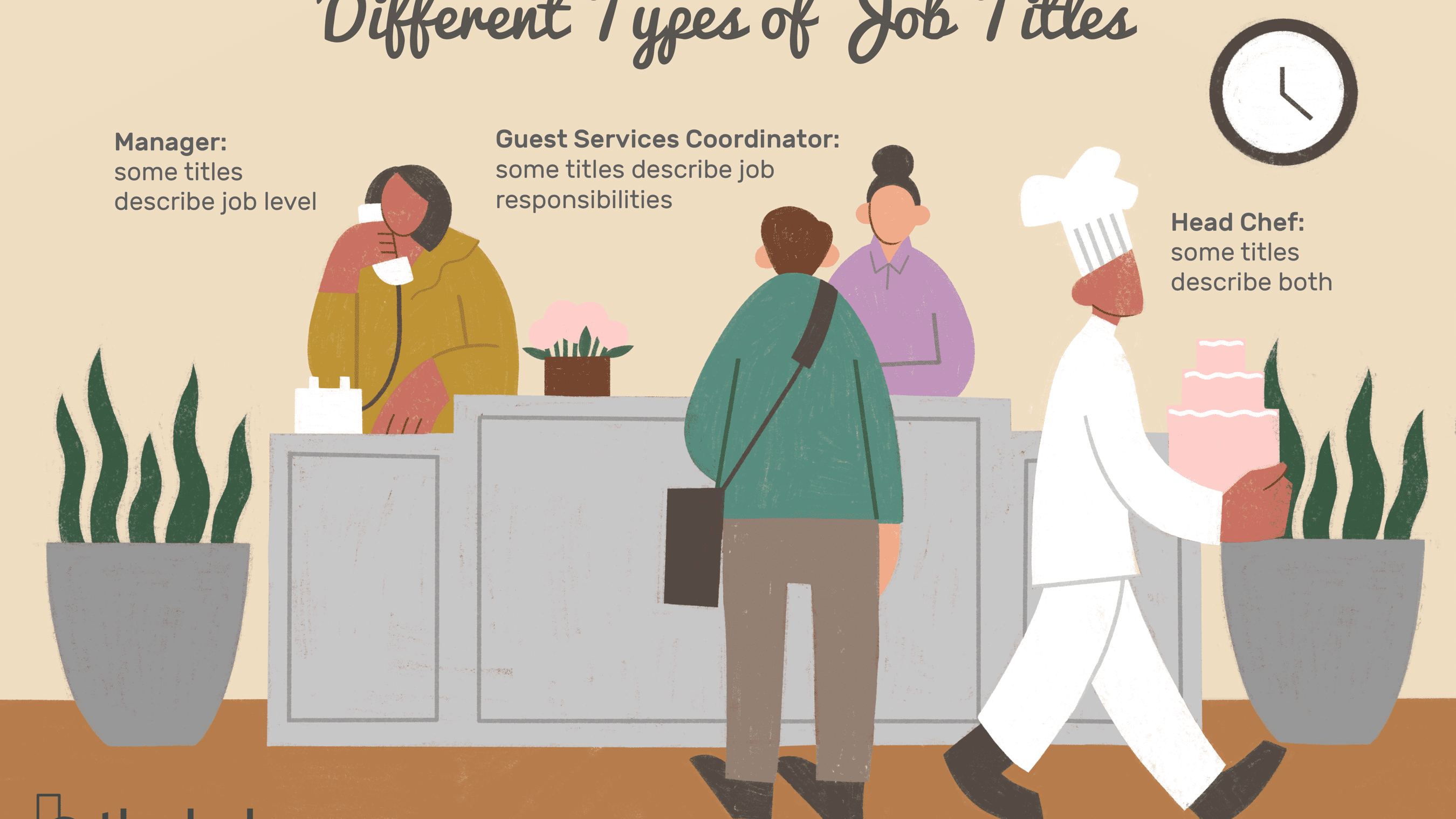 Learn About the Different Types of Job Titles