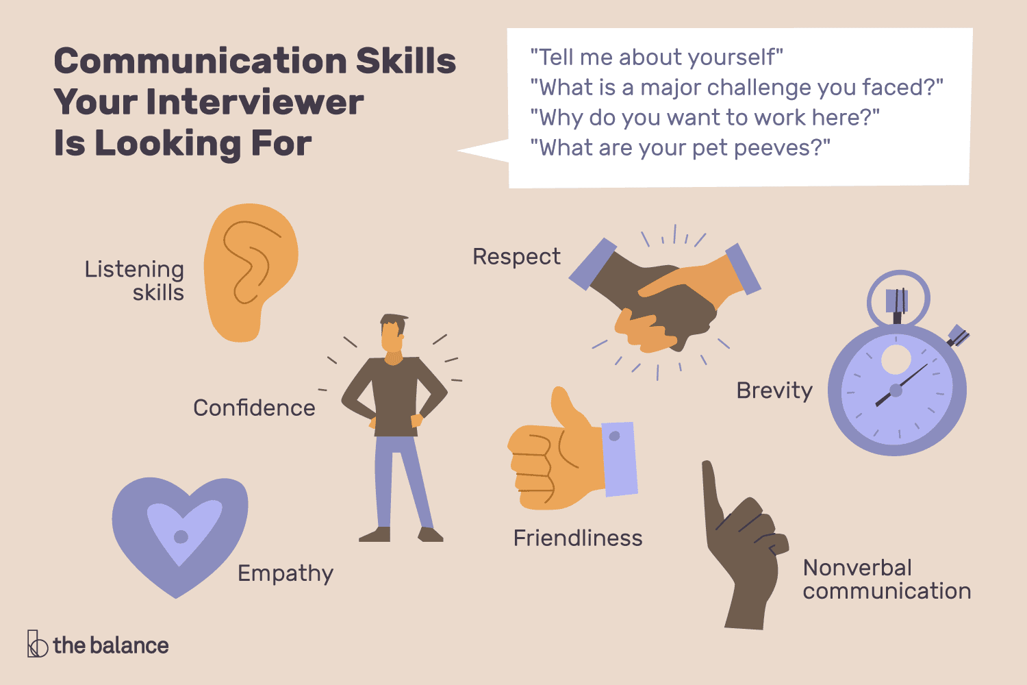 Communication Skills Interview Questions Best Answers