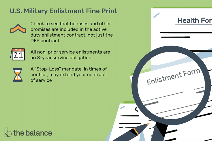 US Military Enlistment Contracts and Incentives