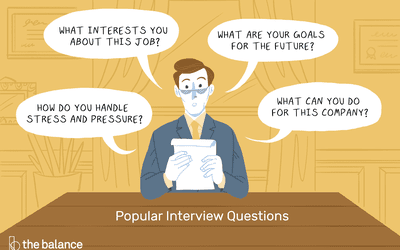 College Student / Graduate Job Interview Questions