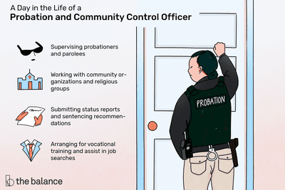 A day in the life of a probation and community control officer: Supervising probationers and parolees, Working with community organizations and religious groups, Submitting status reports and sentencing recommendations, Arranging for vocational training and assist in job searches