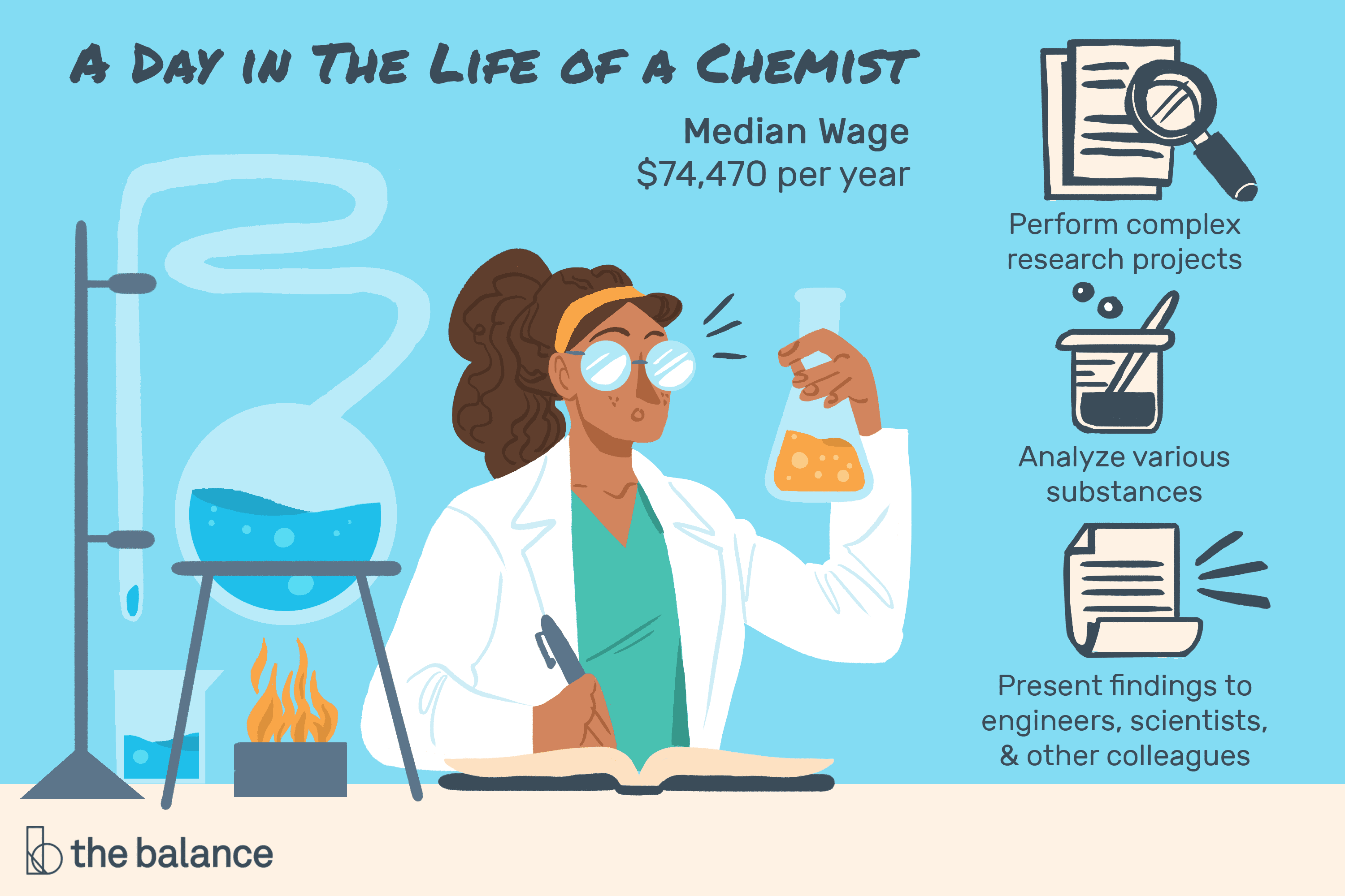Chemist Job Description: Salary, Skills, & More