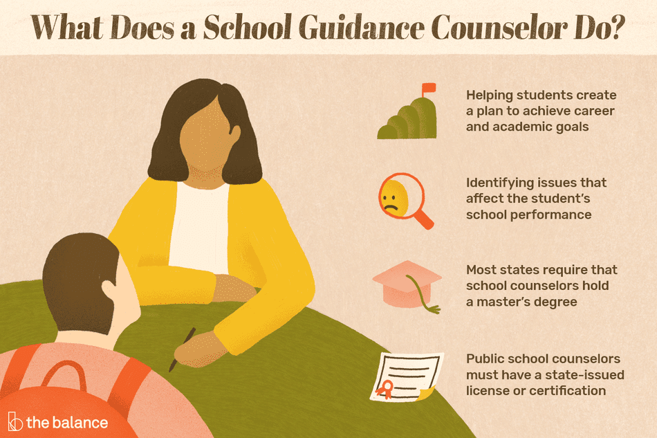 School Guidance Counselor Job Description Salary Skills