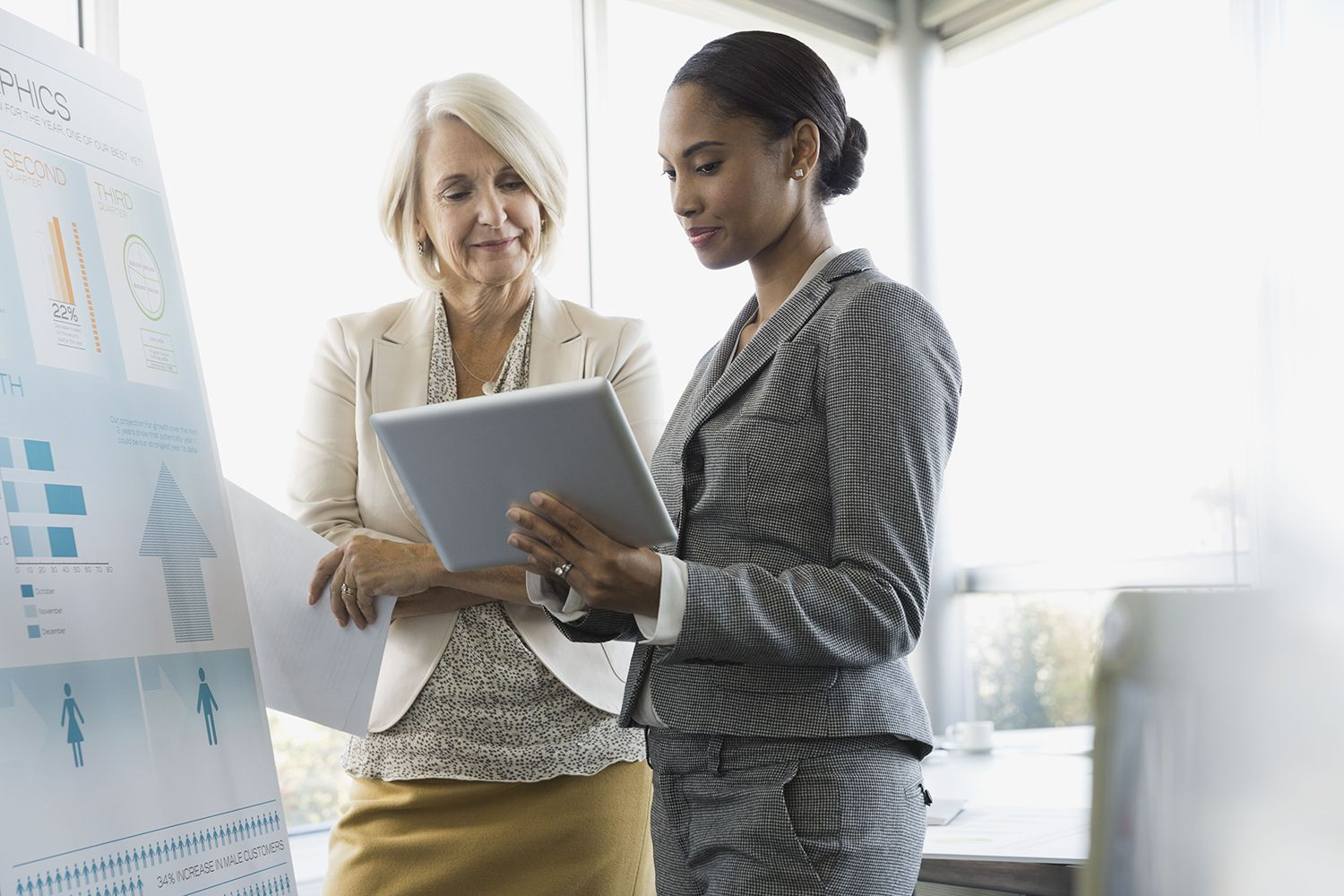 Tips For Women For Choosing The Right Business Attire