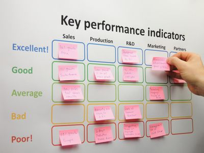 Key performance indicators demonstrate how you are performing on your balanced scorecard.