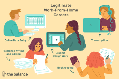 This illustration shows legitimate work-from-home careers like online data entry, graphic design work, transcription, freelance writing and editing, and bookkeeping.