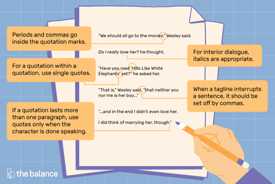 Learn How to Punctuate Dialogue in Fiction Writing