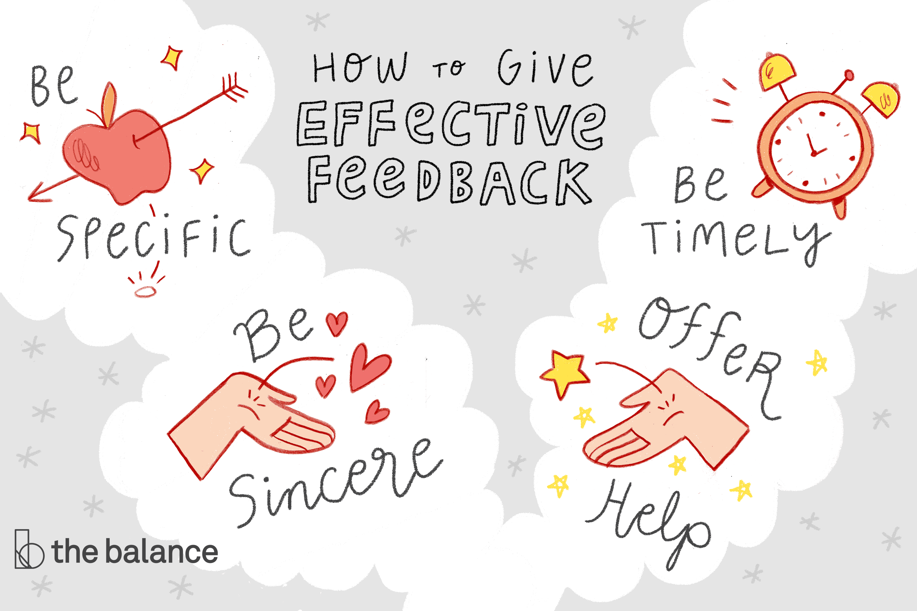 positive feedback examples learn to deliver productive feedback