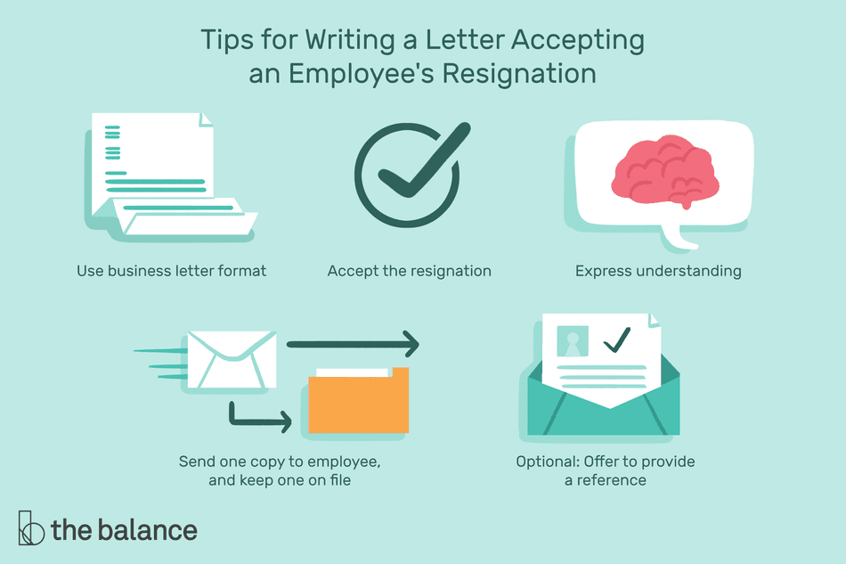 This illustration includes tips for writing a letter accepting an employee's resignation such as