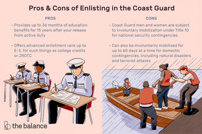 Graphics depicting pros and cons of enlisting in the Coast Guard