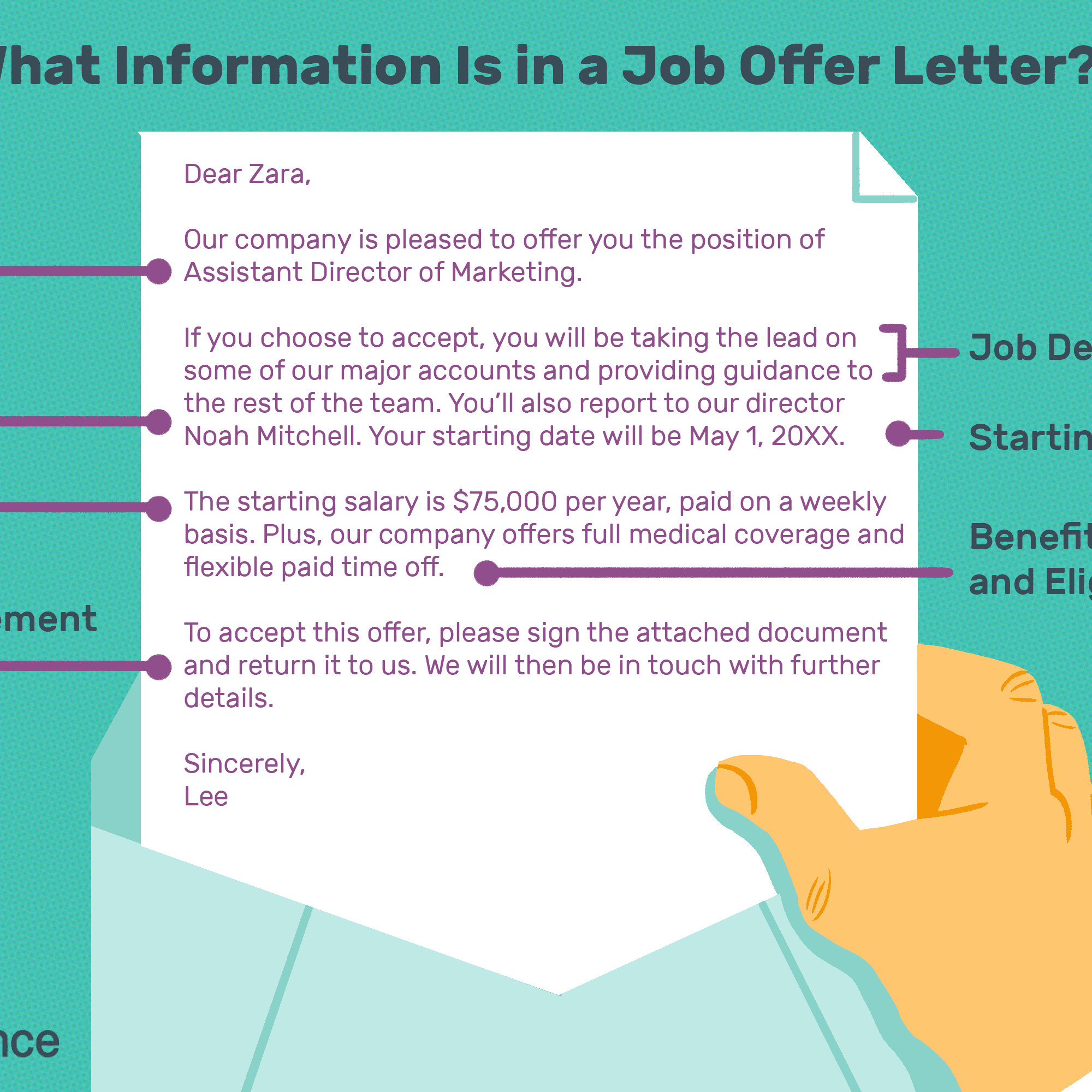 Offer Letter For New Employee from www.thebalancecareers.com