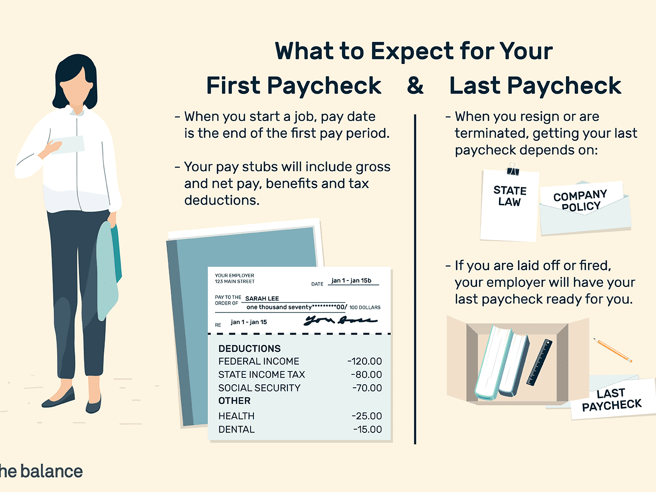 When Do You Start Paying Tax >> When You Can Expect To Get Your First And Last Paycheck