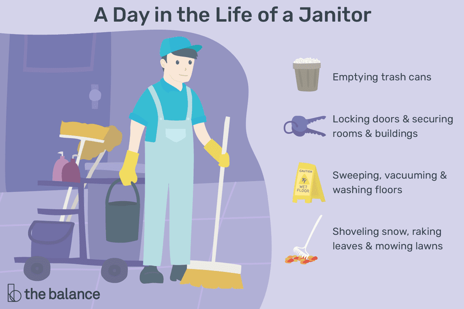 What Does a Janitor Do?