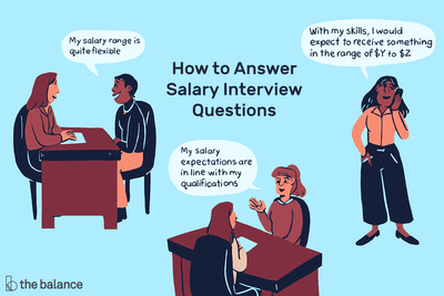 Interview Questions About Your Salary Expectations