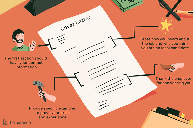 Cover Letter Layout Example And Formatting Tips