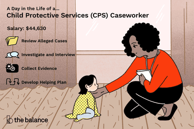 Child Protective Services Caseworker Job Description