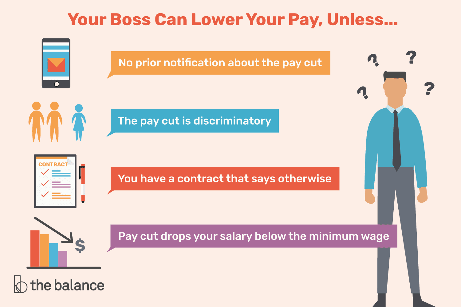 When an Employer Can Legally Cut Your Pay