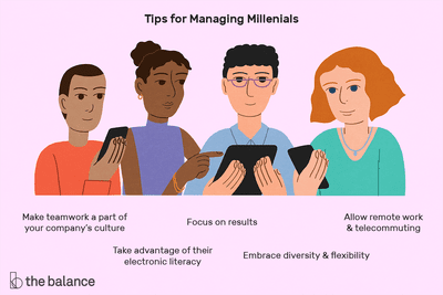 Five Tips For Helping Teens Manage >> 5 Tips To Help You Manage Millennial Employees
