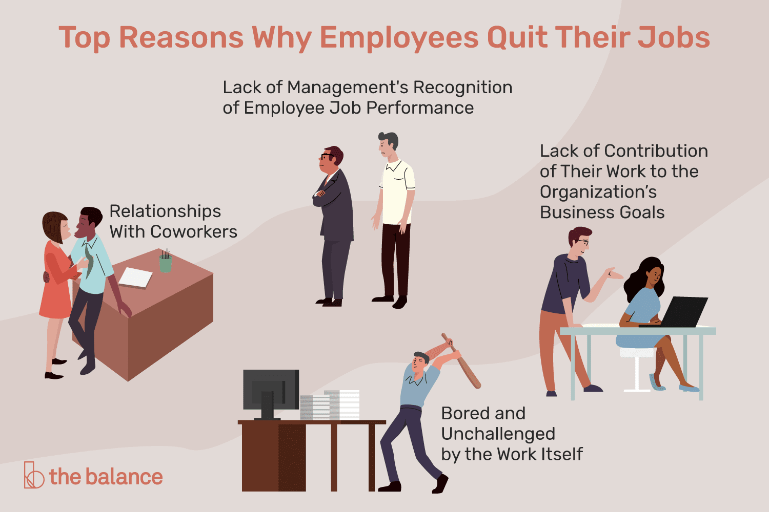 Top 10 Reasons Why Employees Quit