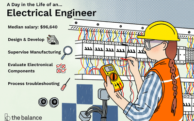 Engineering Careers Options Job Titles And Descriptions