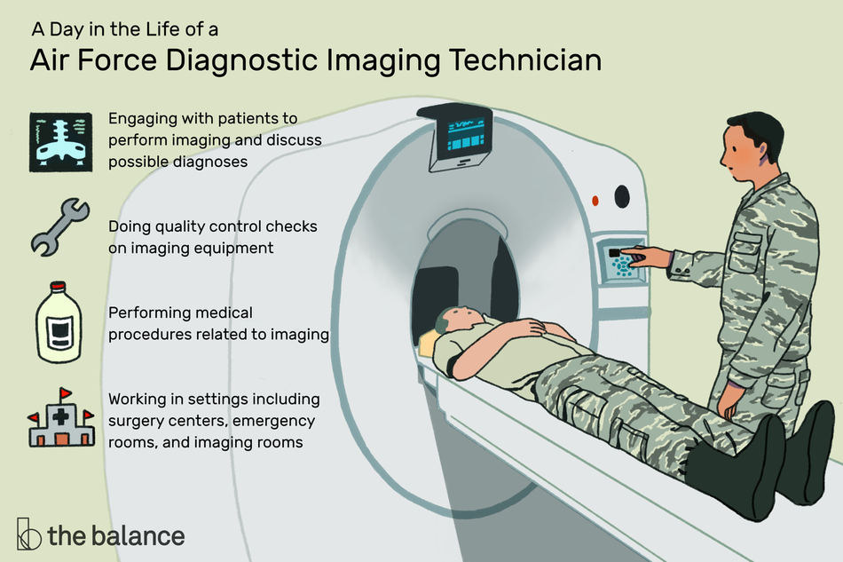 "This illustration shows a day in the life of a Air Force diagnostic imaging technician including ""Engaging with patients to perform imaging and discuss possible diagnoses,"" ""Doing quality control checks on imaging equipment,"" ""Performing medical procedures related to imaging,"" and ""Working in settings including surgery centers, emergency rooms, and imaging rooms."""