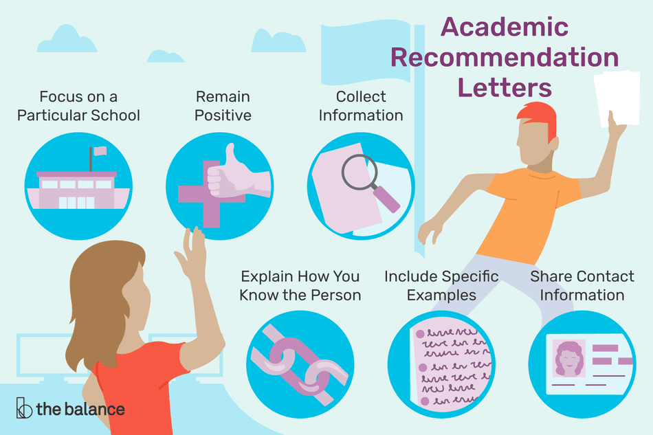 Academic recommendation letters spiritdancerdesigns Choice Image