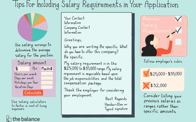 Providing Salary History To Employers