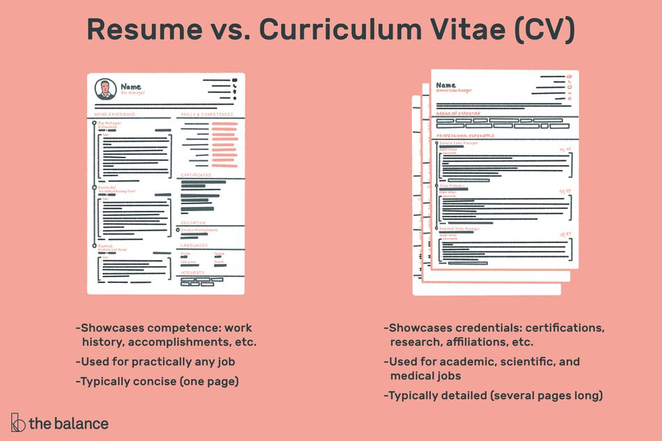 The difference between a resume and cv